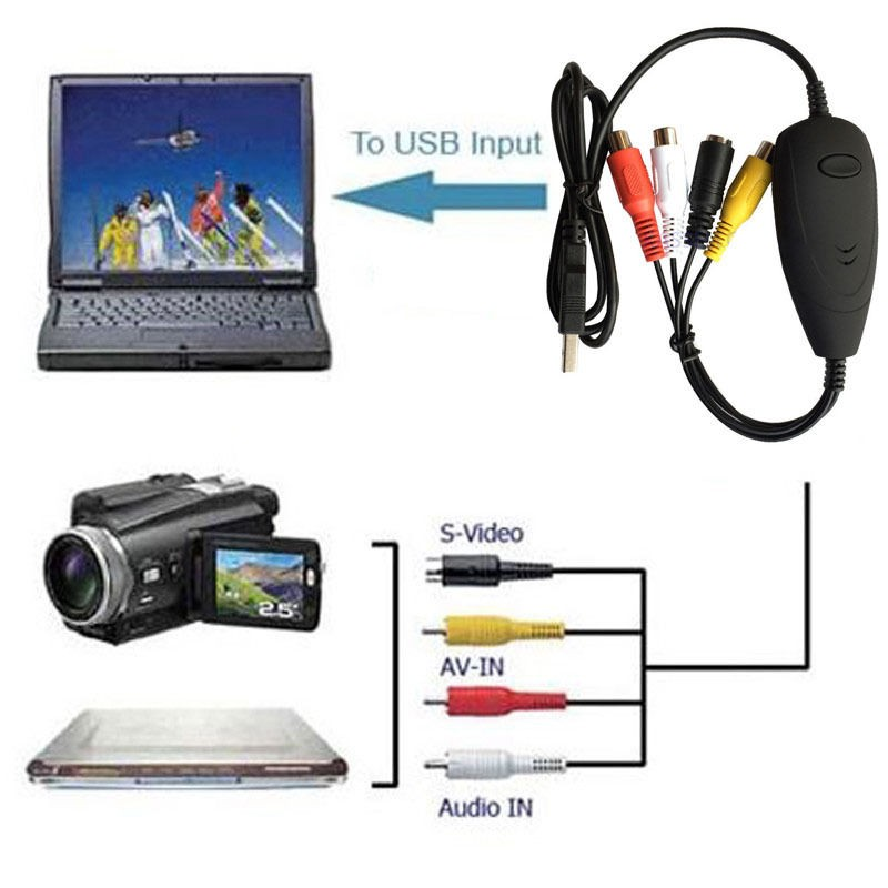 USB Video Adapteris EZCAP (VHS, TV, PC, DVD, Win10)